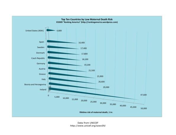Maternal Death Risk.xlsx