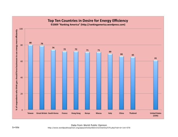 Energy efficiency.xlsx